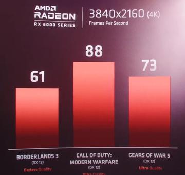 AMD Big Navi 6k in 4k.png