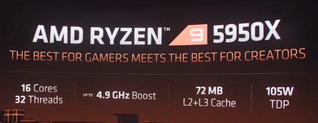 AMD Ryzen 9 5950X.png
