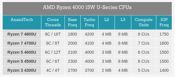 AMD15w.png