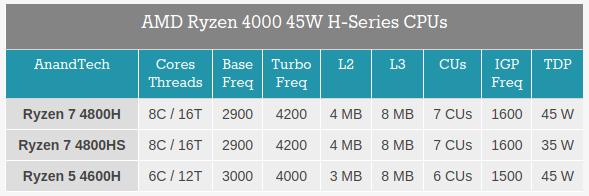 AMD45w.png