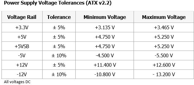 ATX_Tolerance.png