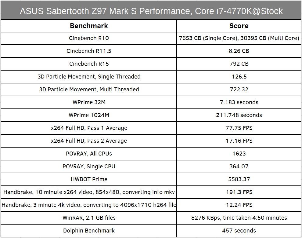 benchmarks1.jpg