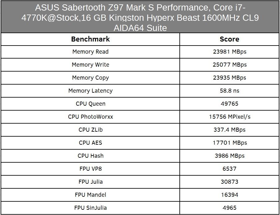 benchmarks2.jpg