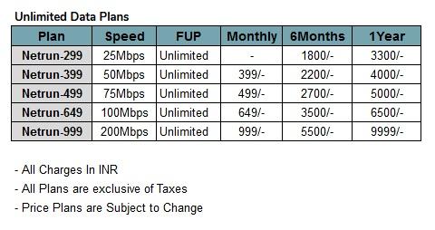 Broadband-Plans_pic1.jpg