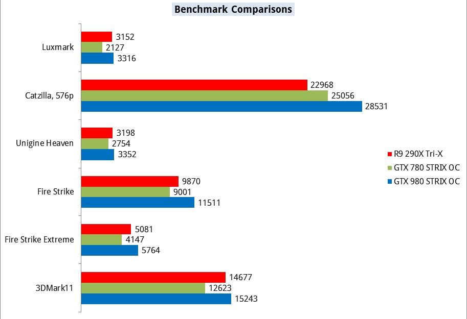 comparison_benches.jpg