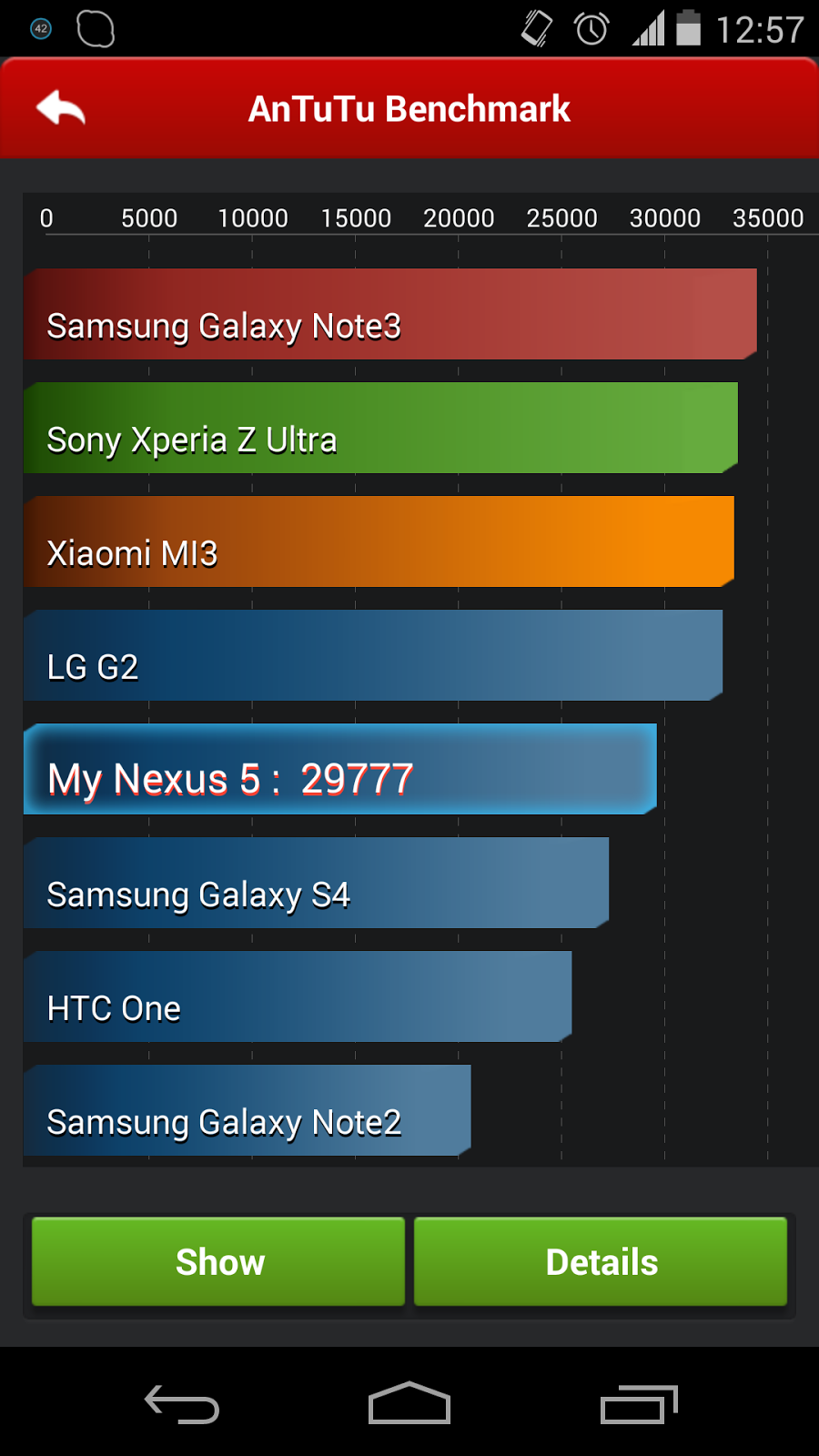 Google+LG+Nexus+5+Android+KitKat+Review+Handson+Detailed+Benchmark++%25282%2529.png