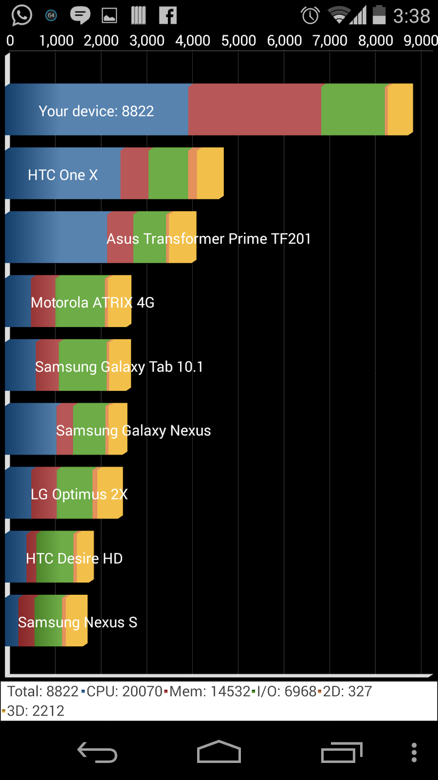 Google+LG+Nexus+5+Android+KitKat+Review+Handson+Detailed+Benchmark++%252826%2529.png