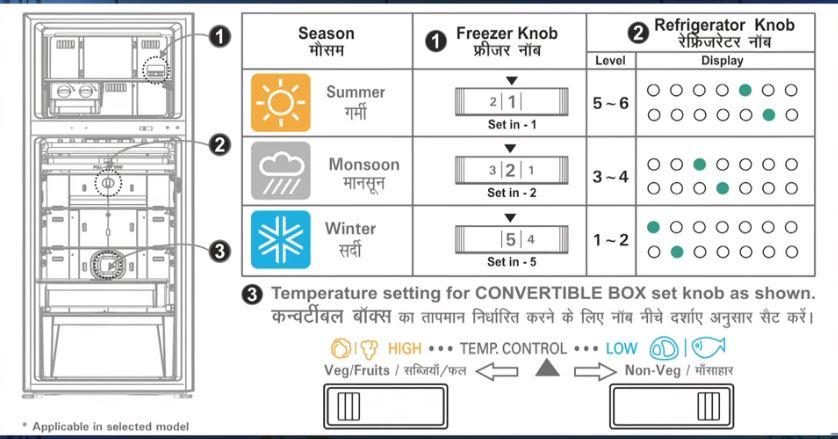 LG fridge temp settings.jpg