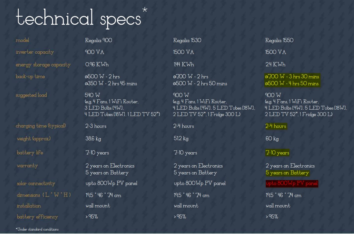regalia specs_catalog.JPG