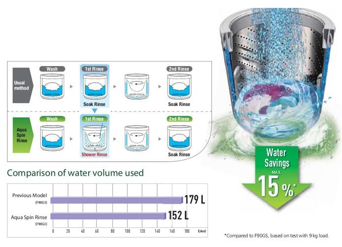 TL F62B25 water.jpg