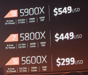Zen 3 pricing.png