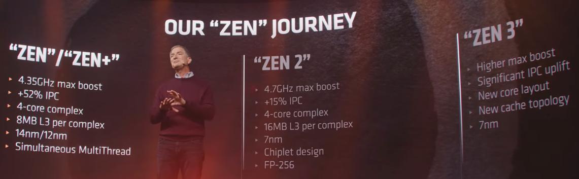 zen journey Screenshot.png