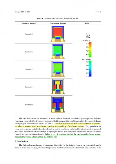 Ventilation System Influence Conclusion.jpg
