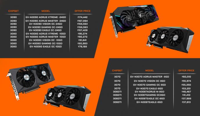 Aorus GPU's.png