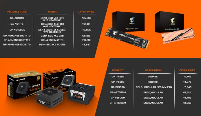 Aorus SSD & PSU.png