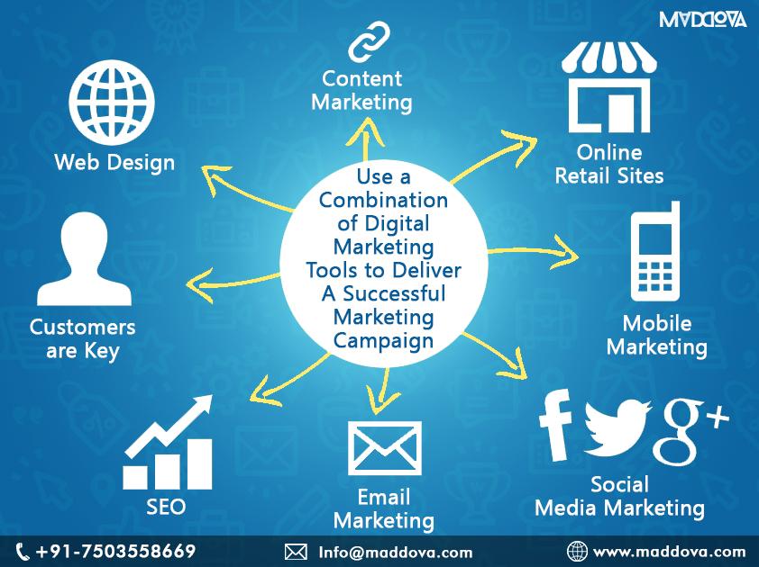 Top Digital Marketing company Delhi india