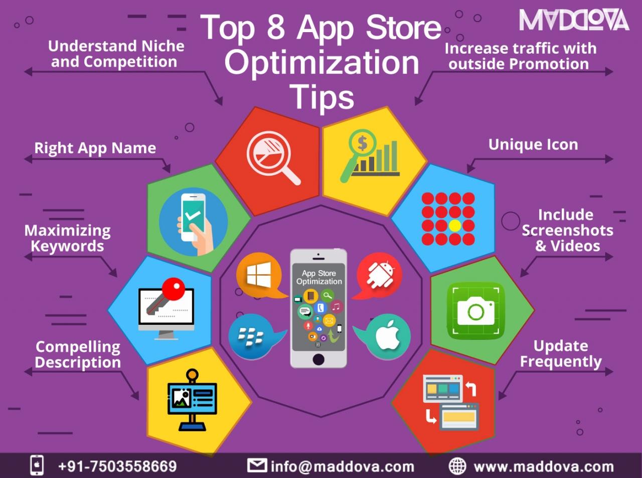 Top app marketing company Delhi, India.