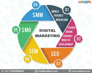 Best mobile app marketing agency noida india