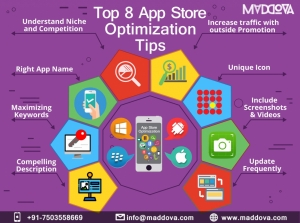 Top app marketing company Delhi, India.
